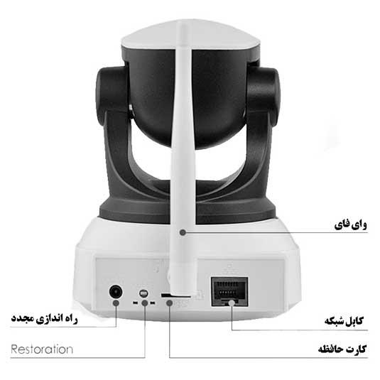 راهنمای نصب دوربین وای فای