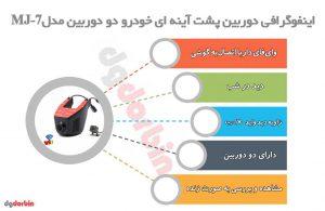اینفوگرافی-دوربین-خودرو