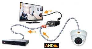معرفی دوربین AHD و مزایای خرید این نوع دوربین مداربسته